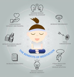 Meditation infographic vector