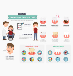 dental problem health care infographics vector image vector image