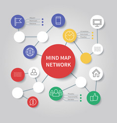 mind map network diagram mindfulness flowchart vector image