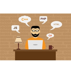 programmer vector image