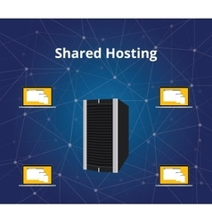 shared hosting with server and laptop vector image vector image