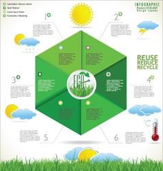 Modern ECOLOGY design layout vector image