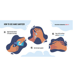 How to use hand sanitizer protect corona virus vector