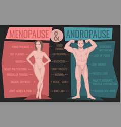 menopause and andropause vector image