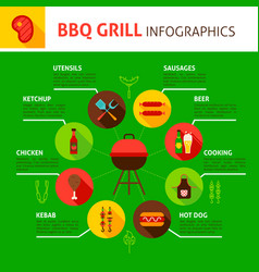 bbq grill concept infographic vector image