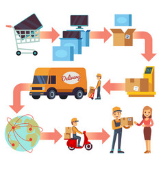Delivery service chain winding road map of vector