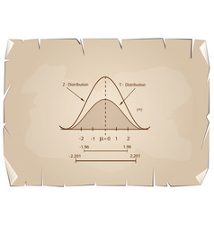 normal distribution chart or gaussian bell on old vector image vector image