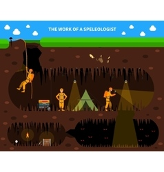 Speleologists Cave Exploration Flat Background vector image