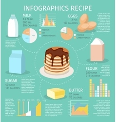 Meal Tower Infographic vector