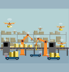 automated delivery service store iot use case vector image