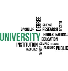 word cloud university vector image