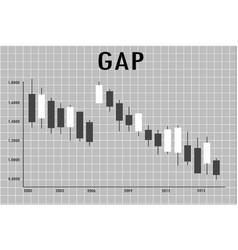 Candlestick forex chart and price gap vector