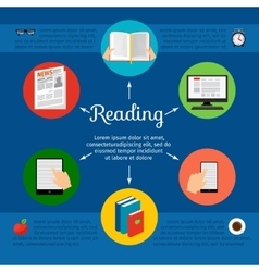 Hand books and e-book online courses vector image