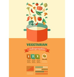 vegetarian and vegan healthy organic infographic vector image vector image