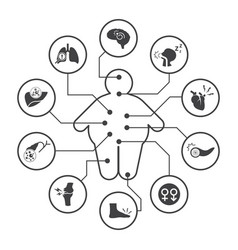 medical complications of obesity medical icons vector image