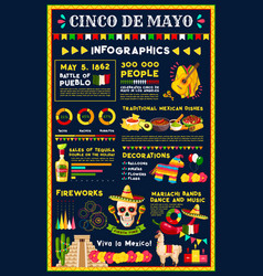 Cinco de mayo mexican holiday infographic design vector