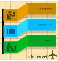 Air travel vector