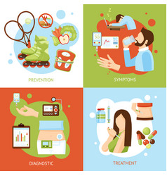 Diabetes symptoms concept 4 flat icons vector