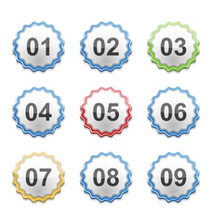 Labels with numbers vector