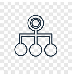 hierarchical structure concept linear icon vector image