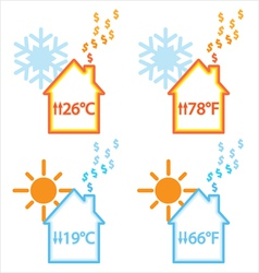 Heating and cooling energy waste vector