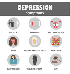 Depression symptoms infographic concept vector