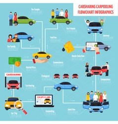 Carsharing And Carpooling Infographics vector