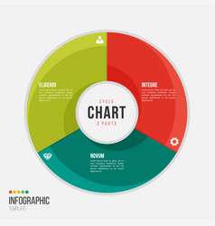 cycle chart infographic template with 3 parts vector image