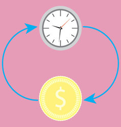 Cycle time and money vector image vector image