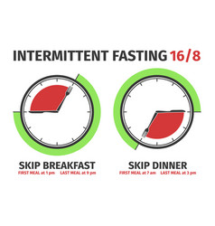 Two schemes and concept of intermittent fasting vector
