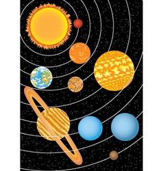 nine planets vector image