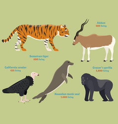 different wildlife animals danger mammal vector image