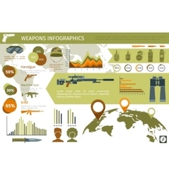 Military infographic or weapons with world map vector image