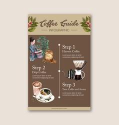 Step come to coffee with woman harvesting maker vector