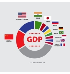 GDP vector image