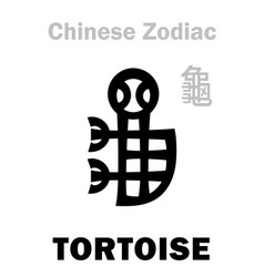 Astrology tortoise sign chinese zodiac vector
