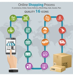 Internet Shopping Infographic vector image