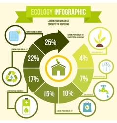 Ecology Infographic flat style vector image