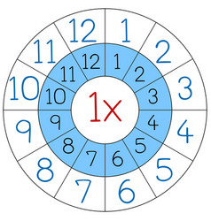 number one multiplication circle vector image
