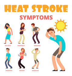 heat stroke symptoms cartoon poster vector image