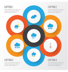 Weather flat icons set collection rain vector