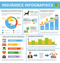 Insurance Services Types Flat Infographic Poster vector