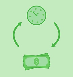 Green time is money vector