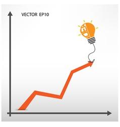 Increase graph vector