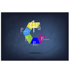 Marketing mix strategy or 4ps model in hexagon cha vector