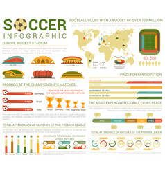 soccer or football infographics infocharts with vector image