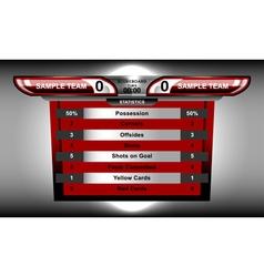 Scoreboard soccer design vector