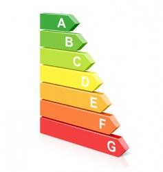 energy classification symbol vector image vector image
