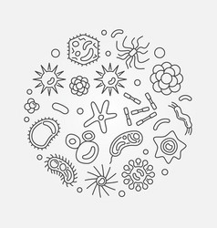 Virology round microbiology minimal line vector