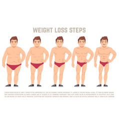 Male before and after diet man body from fat to vector